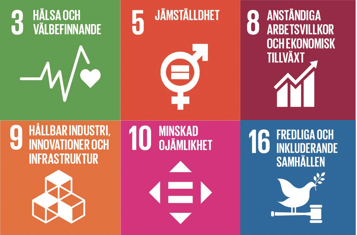 agenda2030_digitalwellarena